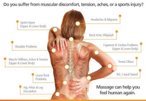 bootylicious-massage-therapy-menu